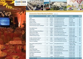 Convention and Hotel Meeting Facilities at Cancun